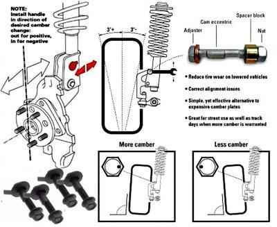 Synchromesh as well Semi Transmission Info moreover Semi Rear Axle Diagram in addition Civic 20Camber 20Adjustments likewise Honda Ct90 Trail 90 1978 Usa Rear Shock Absorber 77 79. on semi auto parts diagram